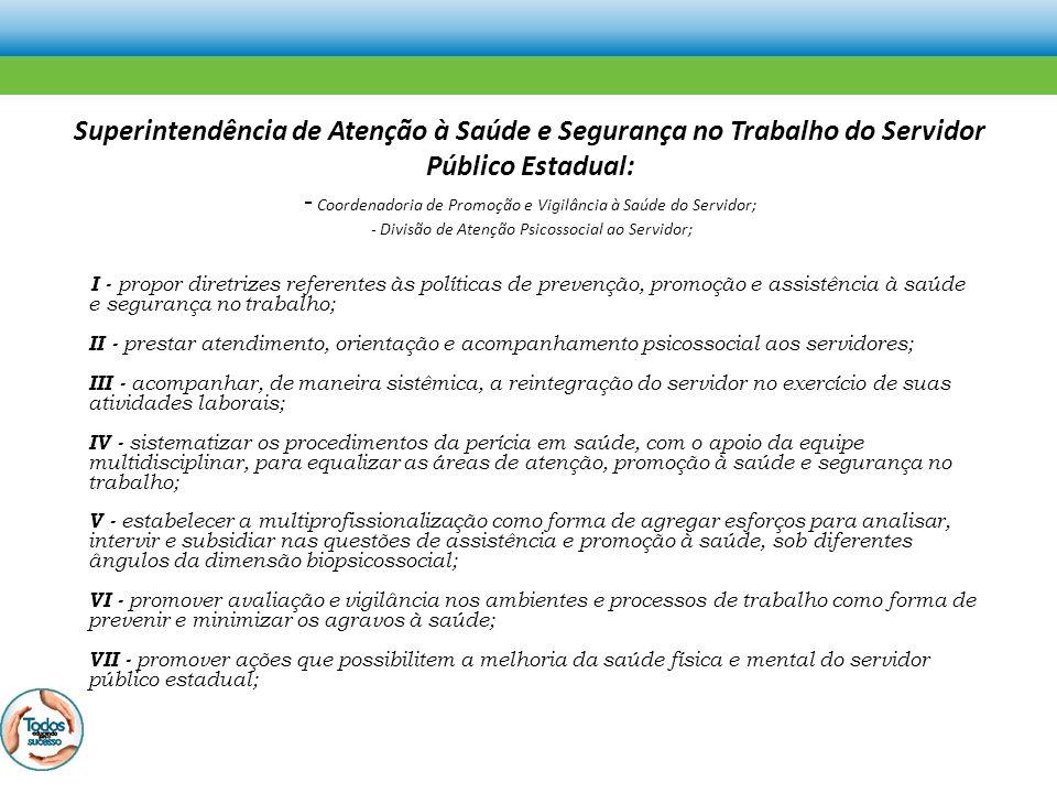 Superintendência de Atenção à Saúde e Segurança no Trabalho do Servidor Público Estadual: - Coordenadoria de Promoção e Vigilância à Saúde do Servidor; - Divisão de Atenção Psicossocial ao Servidor;