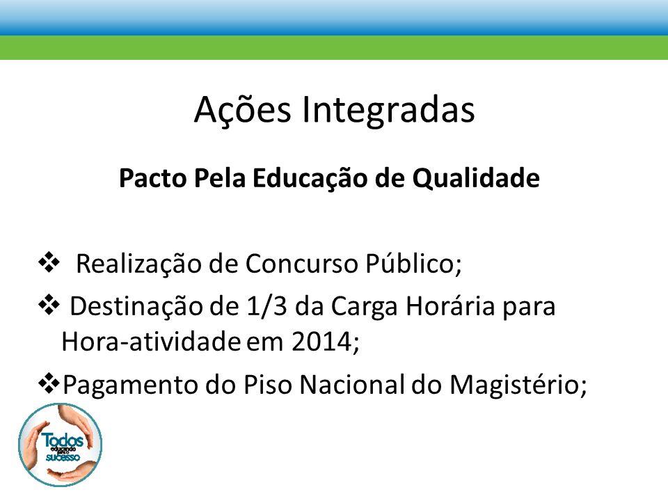 Pacto Pela Educação de Qualidade