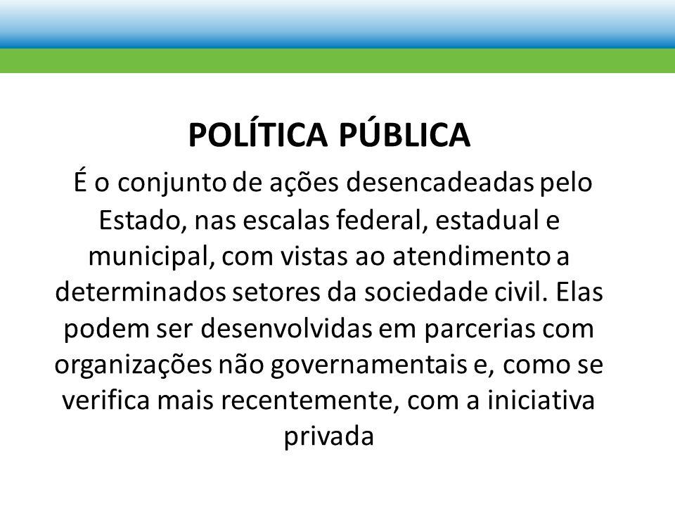 POLÍTICA PÚBLICA É o conjunto de ações desencadeadas pelo Estado, nas escalas federal, estadual e municipal, com vistas ao atendimento a determinados setores da sociedade civil.