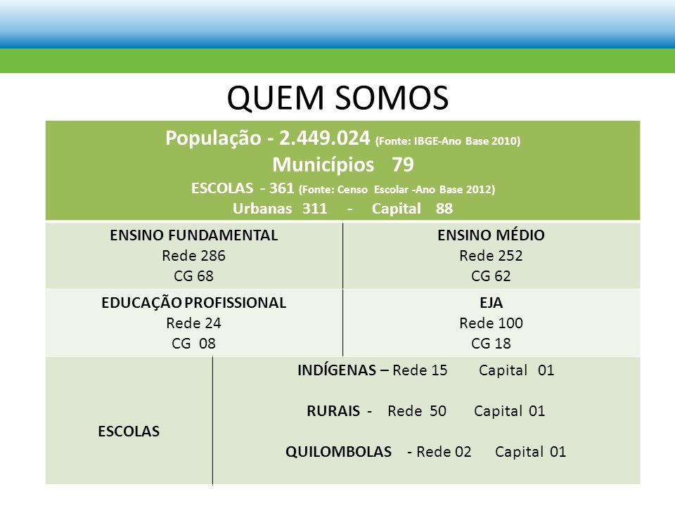 QUEM SOMOS População - 2.449.024 (Fonte: IBGE-Ano Base 2010)