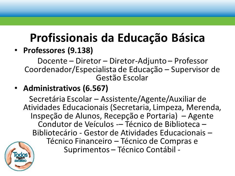 Profissionais da Educação Básica