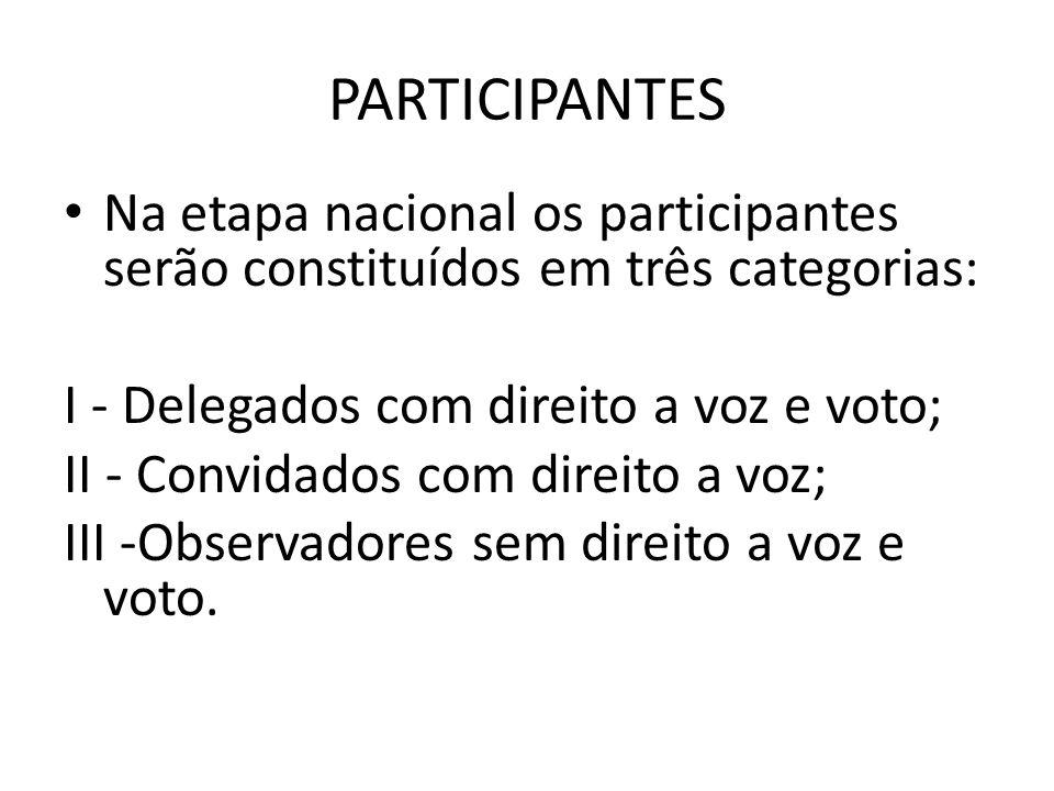 PARTICIPANTES Na etapa nacional os participantes serão constituídos em três categorias: I - Delegados com direito a voz e voto;