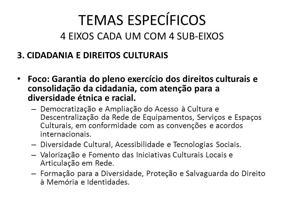 TEMAS ESPECÍFICOS 4 EIXOS CADA UM COM 4 SUB-EIXOS