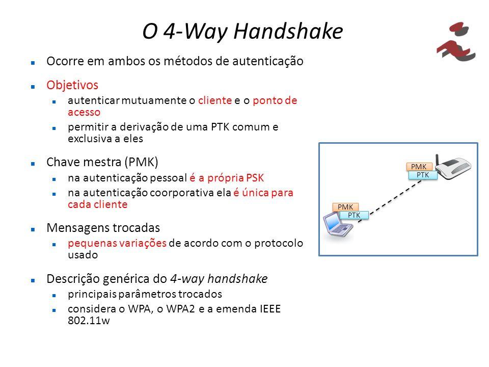 O 4-Way Handshake Ocorre em ambos os métodos de autenticação Objetivos