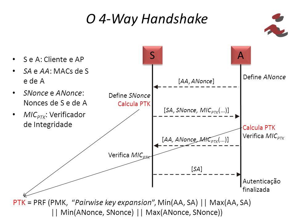 O 4-Way Handshake S. A. S e A: Cliente e AP. SA e AA: MACs de S e de A. SNonce e ANonce: Nonces de S e de A.