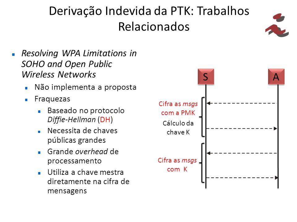 Derivação Indevida da PTK: Trabalhos Relacionados