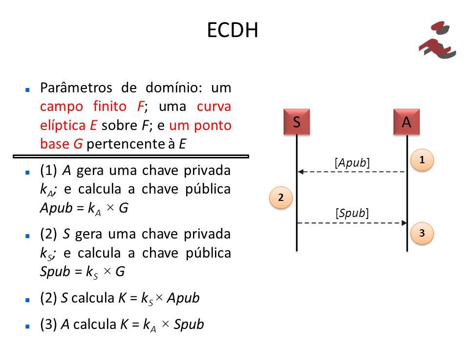 ECDH Parâmetros de domínio: um campo finito F; uma curva elíptica E sobre F; e um ponto base G pertencente à E.