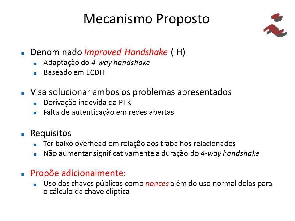 Mecanismo Proposto Denominado Improved Handshake (IH)