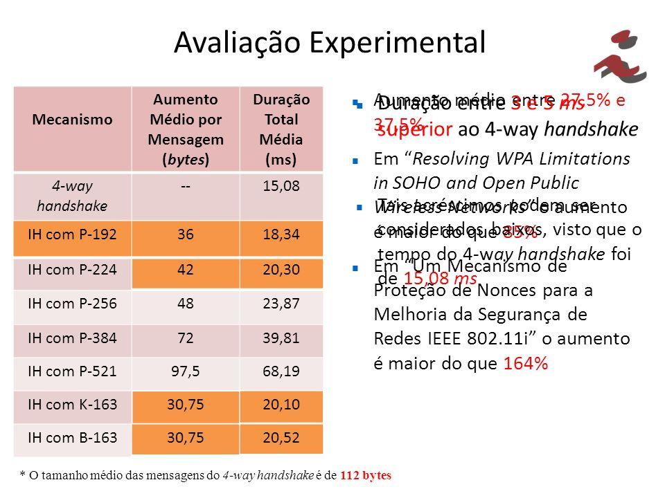 Avaliação Experimental