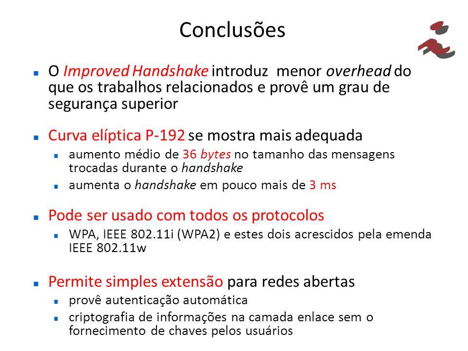Conclusões O Improved Handshake introduz menor overhead do que os trabalhos relacionados e provê um grau de segurança superior.