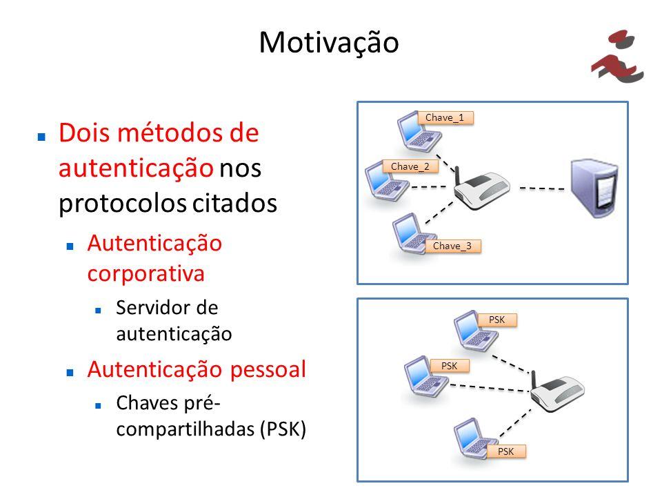 Motivação Dois métodos de autenticação nos protocolos citados