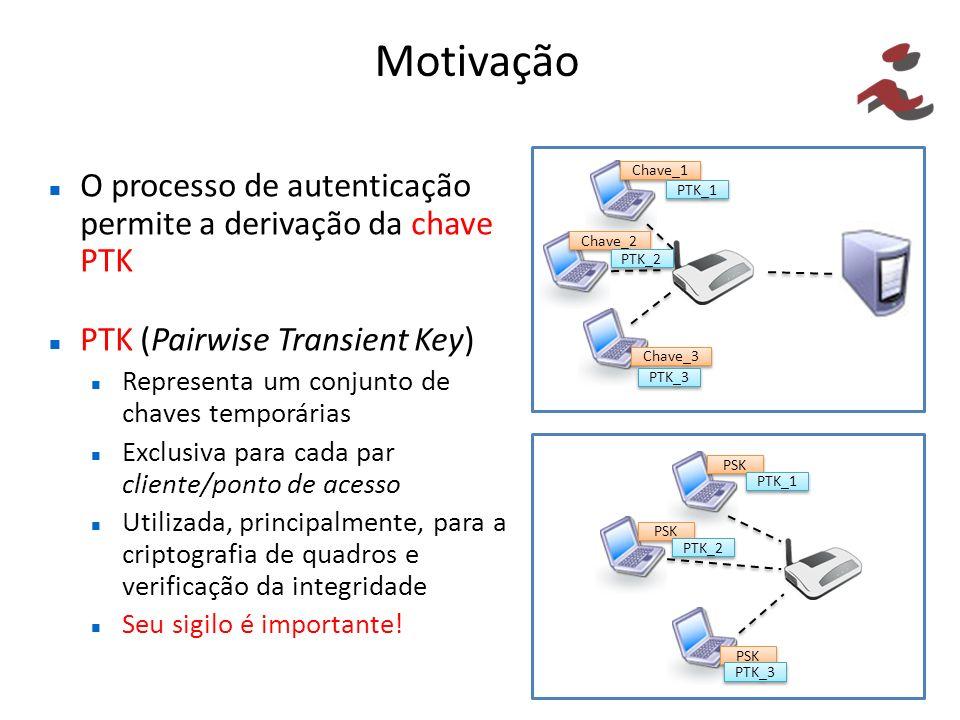 Motivação O processo de autenticação permite a derivação da chave PTK