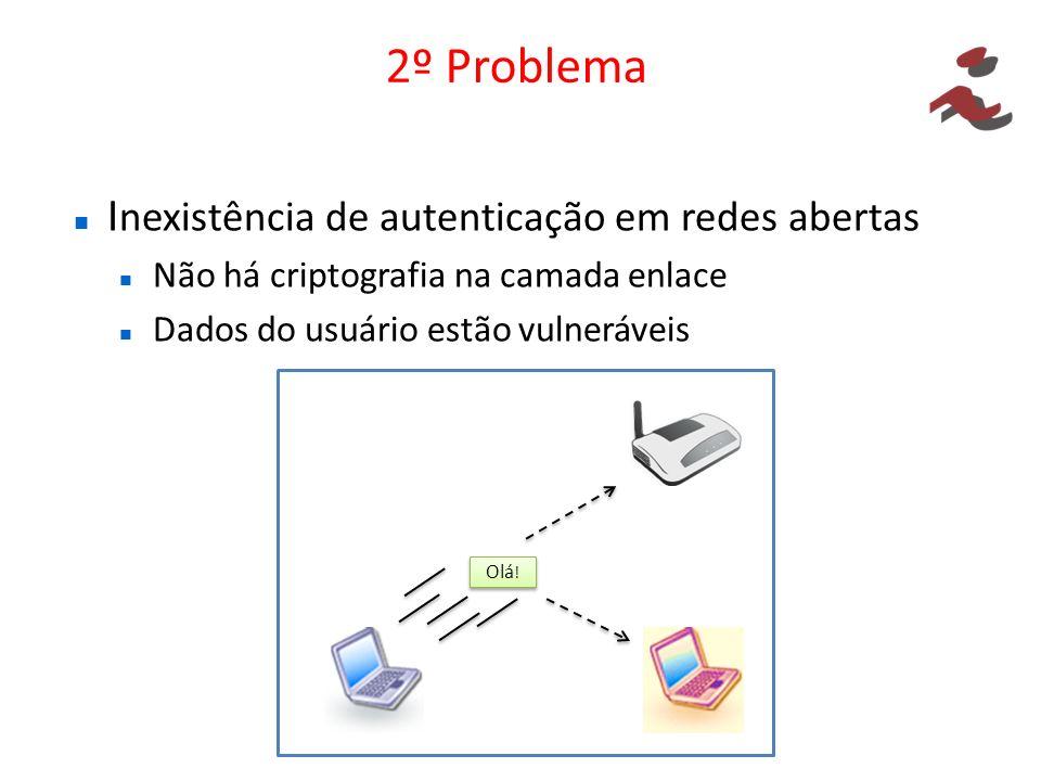 2º Problema Inexistência de autenticação em redes abertas