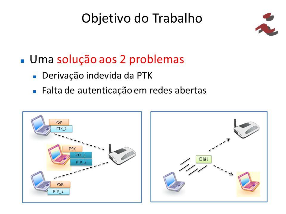Objetivo do Trabalho Uma solução aos 2 problemas