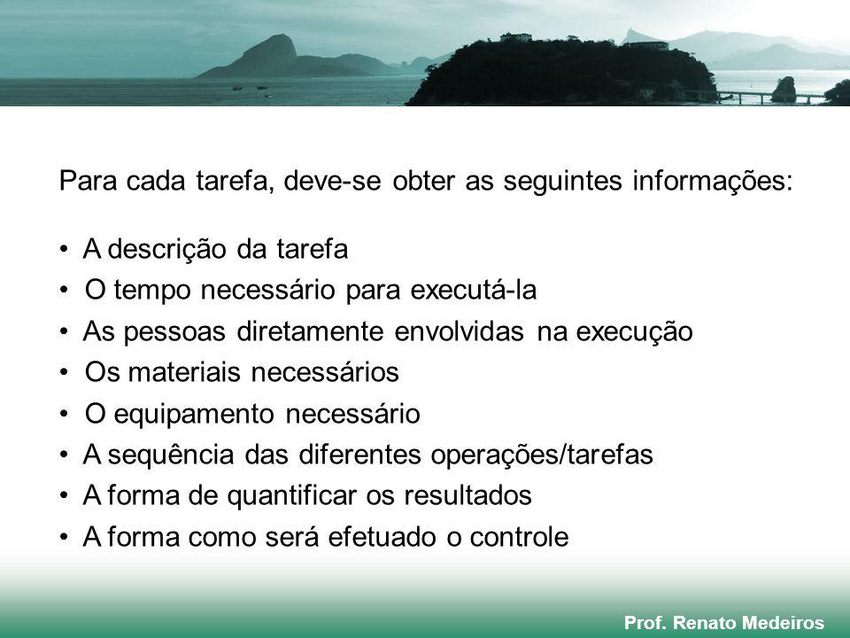 Para cada tarefa, deve-se obter as seguintes informações: