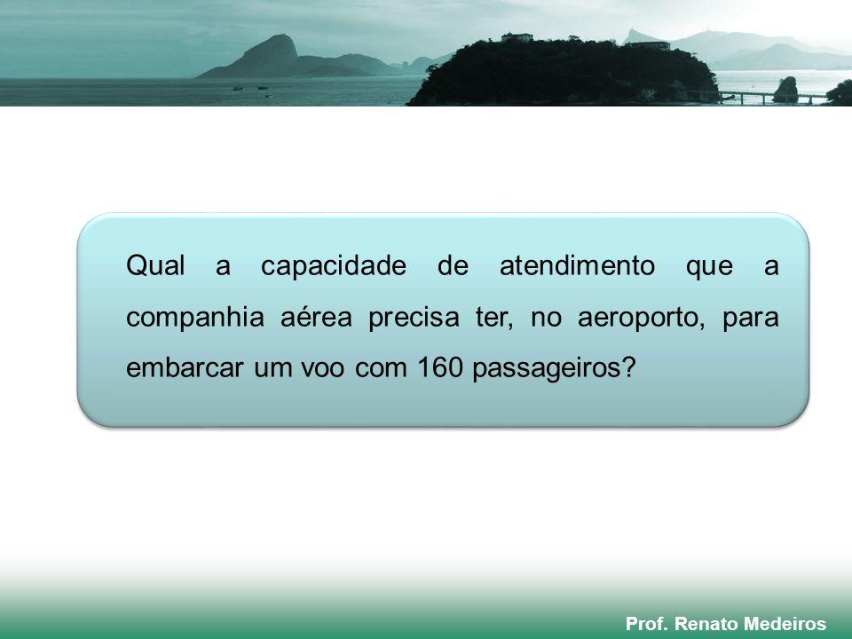 Qual a capacidade de atendimento que a companhia aérea precisa ter, no aeroporto, para embarcar um voo com 160 passageiros