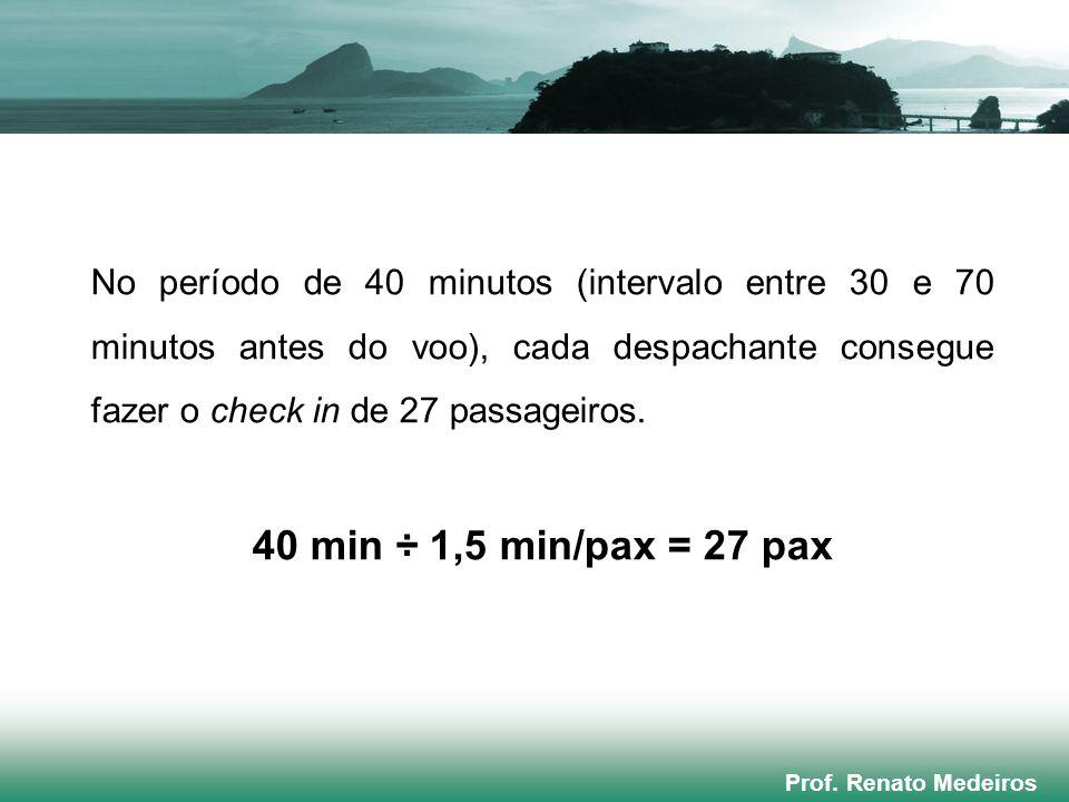 No período de 40 minutos (intervalo entre 30 e 70 minutos antes do voo), cada despachante consegue fazer o check in de 27 passageiros.
