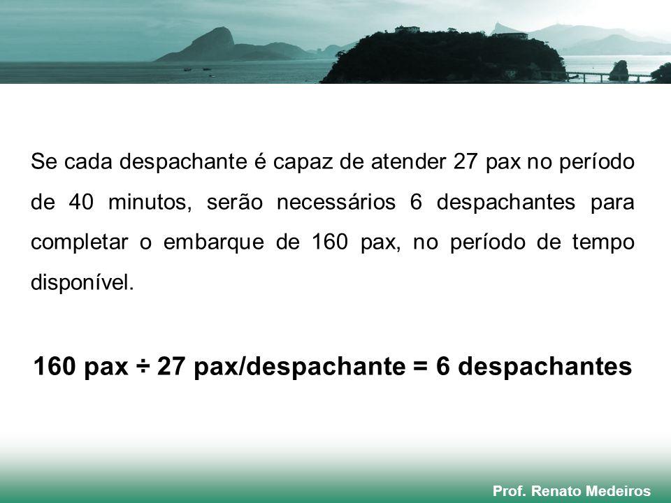 160 pax ÷ 27 pax/despachante = 6 despachantes