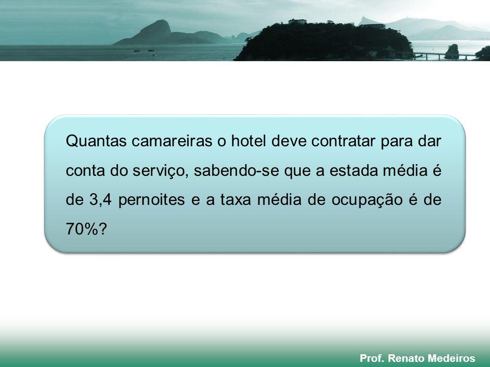 Quantas camareiras o hotel deve contratar para dar conta do serviço, sabendo-se que a estada média é de 3,4 pernoites e a taxa média de ocupação é de 70%
