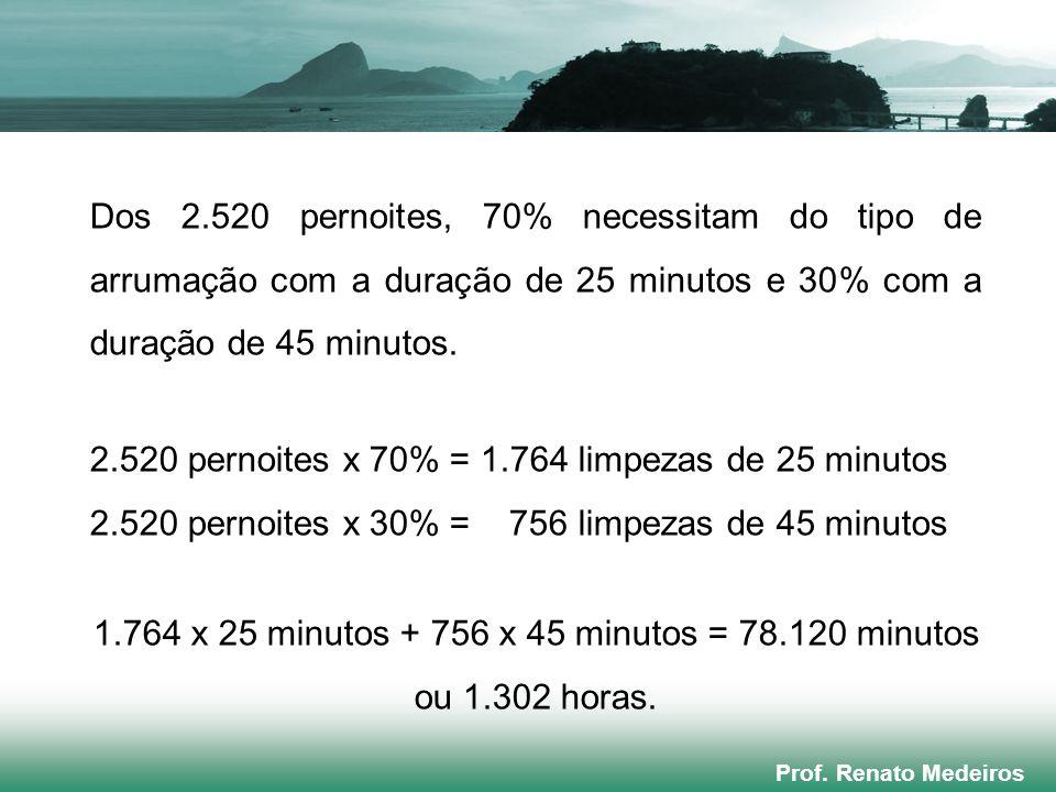 1.764 x 25 minutos + 756 x 45 minutos = 78.120 minutos ou 1.302 horas.