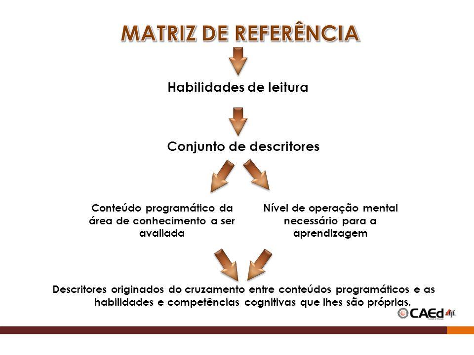 MATRIZ DE REFERÊNCIA Habilidades de leitura Conjunto de descritores