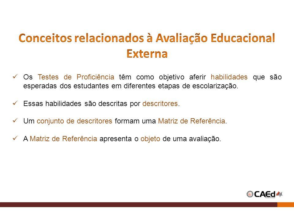 Conceitos relacionados à Avaliação Educacional Externa