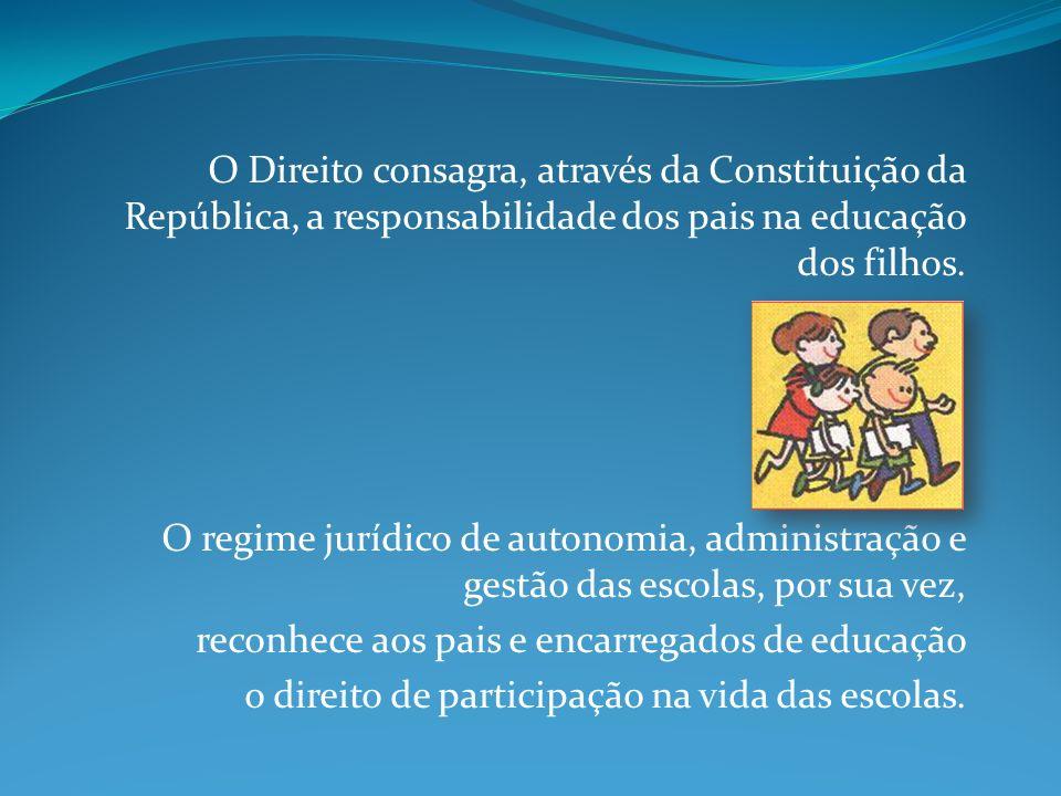 O Direito consagra, através da Constituição da República, a responsabilidade dos pais na educação dos filhos.
