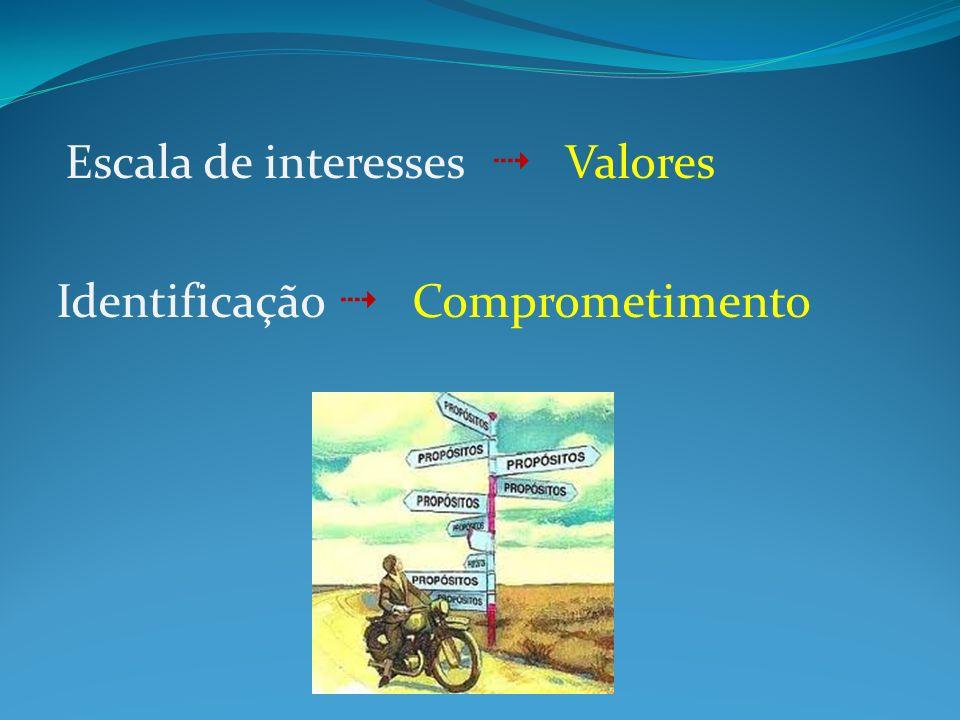 Escala de interesses 4 Valores Identificação 4 Comprometimento