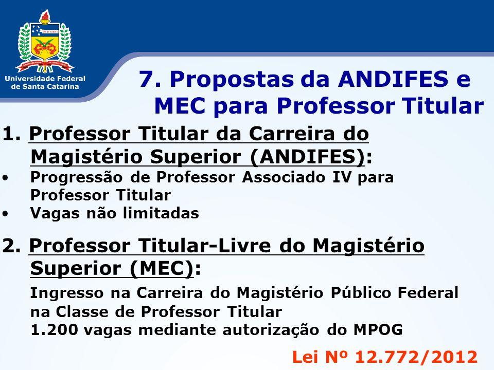 7. Propostas da ANDIFES e MEC para Professor Titular