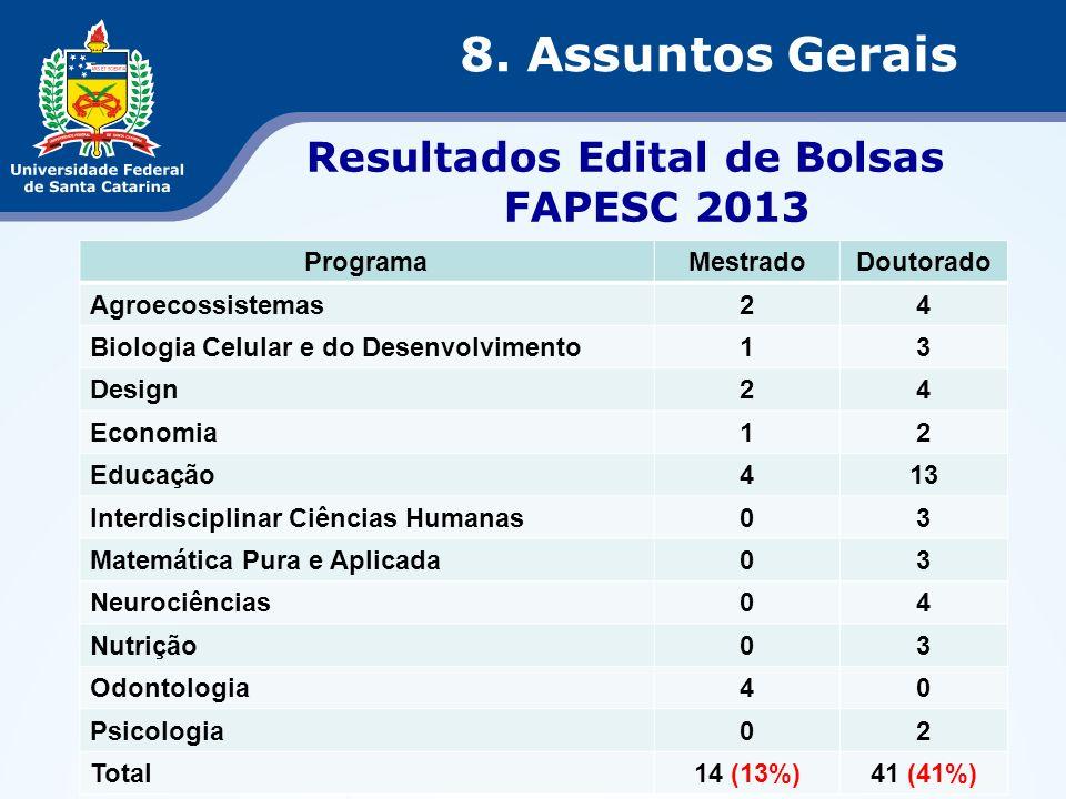 Resultados Edital de Bolsas FAPESC 2013