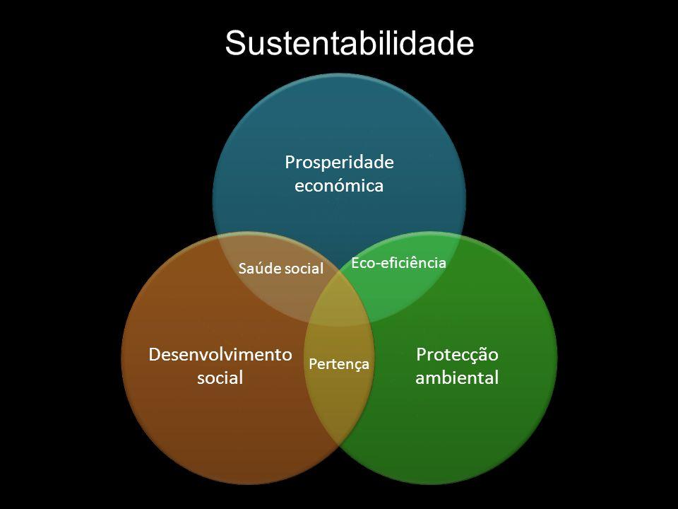 Sustentabilidade Eco-eficiência Saúde social Pertença