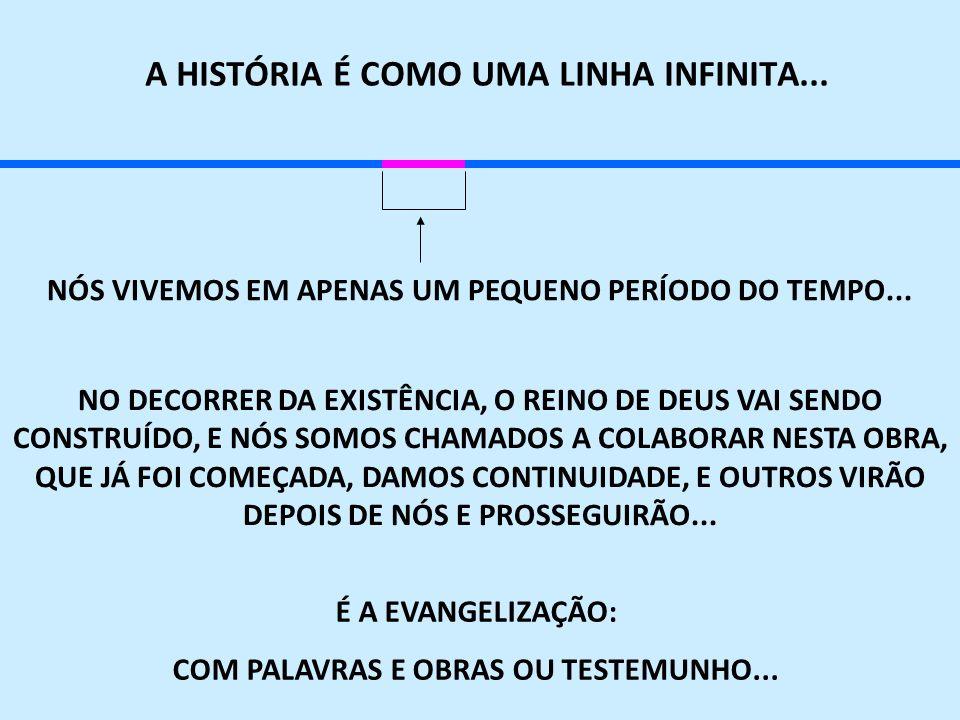 A HISTÓRIA É COMO UMA LINHA INFINITA...