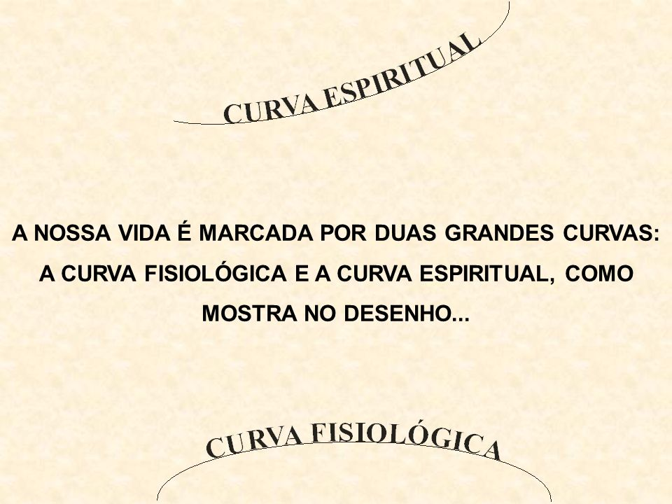 A NOSSA VIDA É MARCADA POR DUAS GRANDES CURVAS: A CURVA FISIOLÓGICA E A CURVA ESPIRITUAL, COMO MOSTRA NO DESENHO...