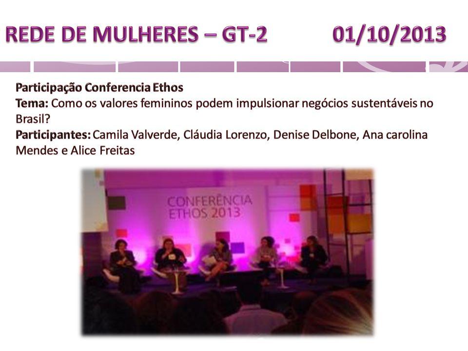 REDE DE MULHERES – GT-2 01/10/2013