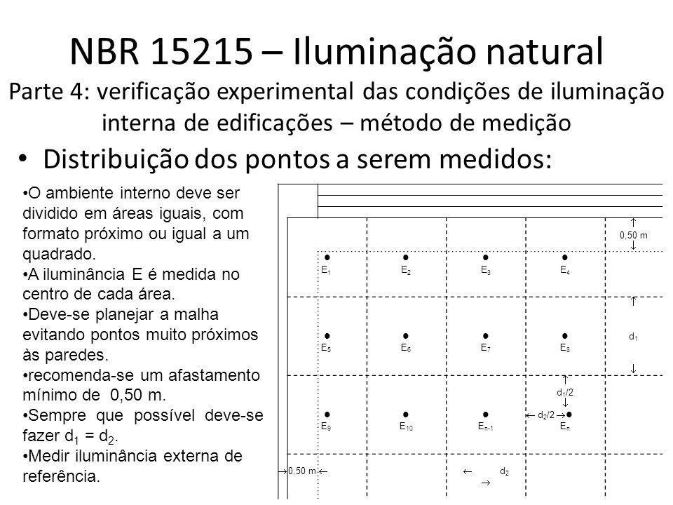 NBR 15215 – Iluminação natural Parte 4: verificação experimental das condições de iluminação interna de edificações – método de medição