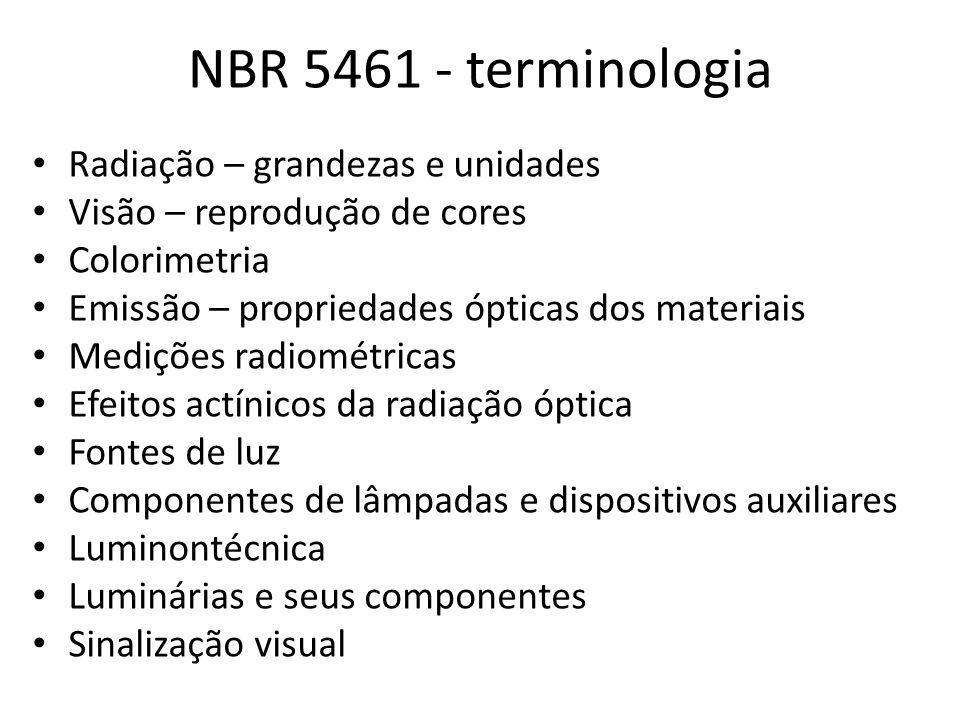 NBR 5461 - terminologia Radiação – grandezas e unidades