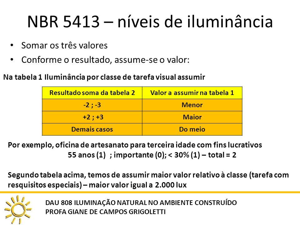 NBR 5413 – níveis de iluminância