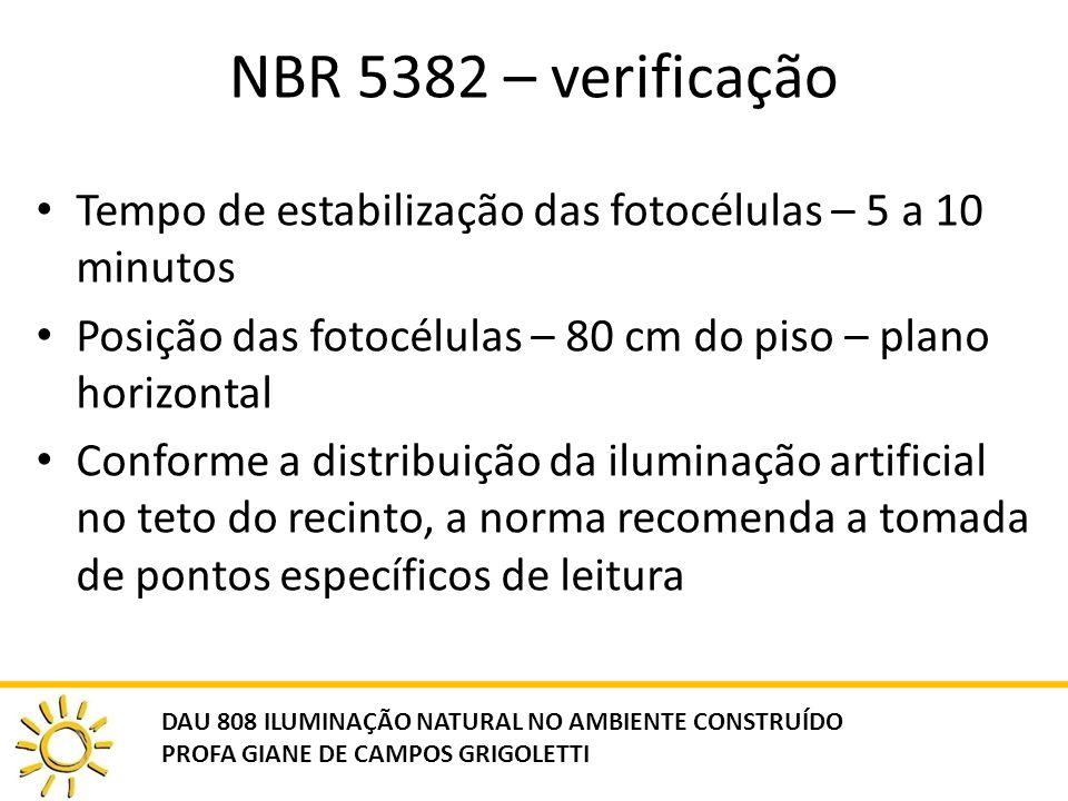 NBR 5382 – verificação Tempo de estabilização das fotocélulas – 5 a 10 minutos. Posição das fotocélulas – 80 cm do piso – plano horizontal.