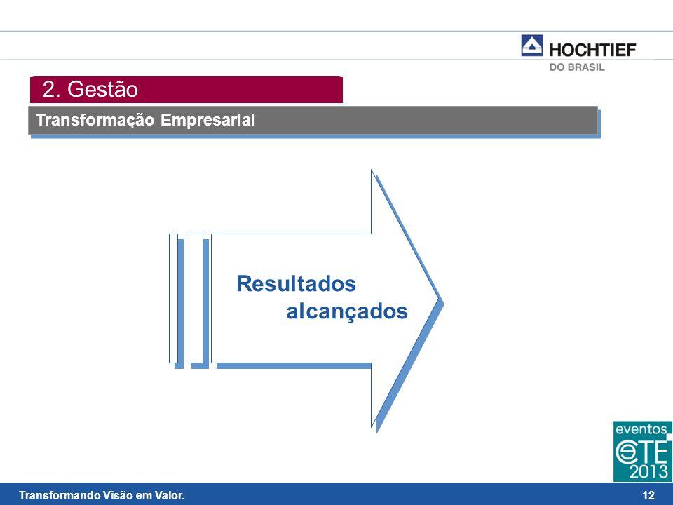 2. Gestão Transformação Empresarial Resultados alcançados