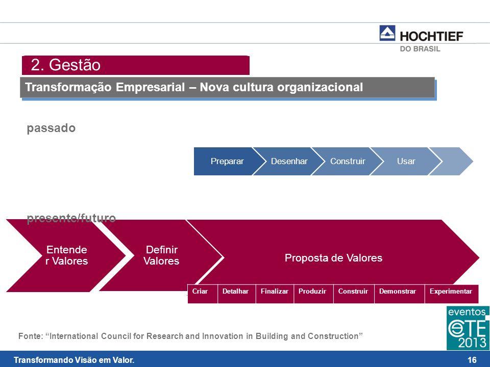 2. Gestão Transformação Empresarial – Nova cultura organizacional