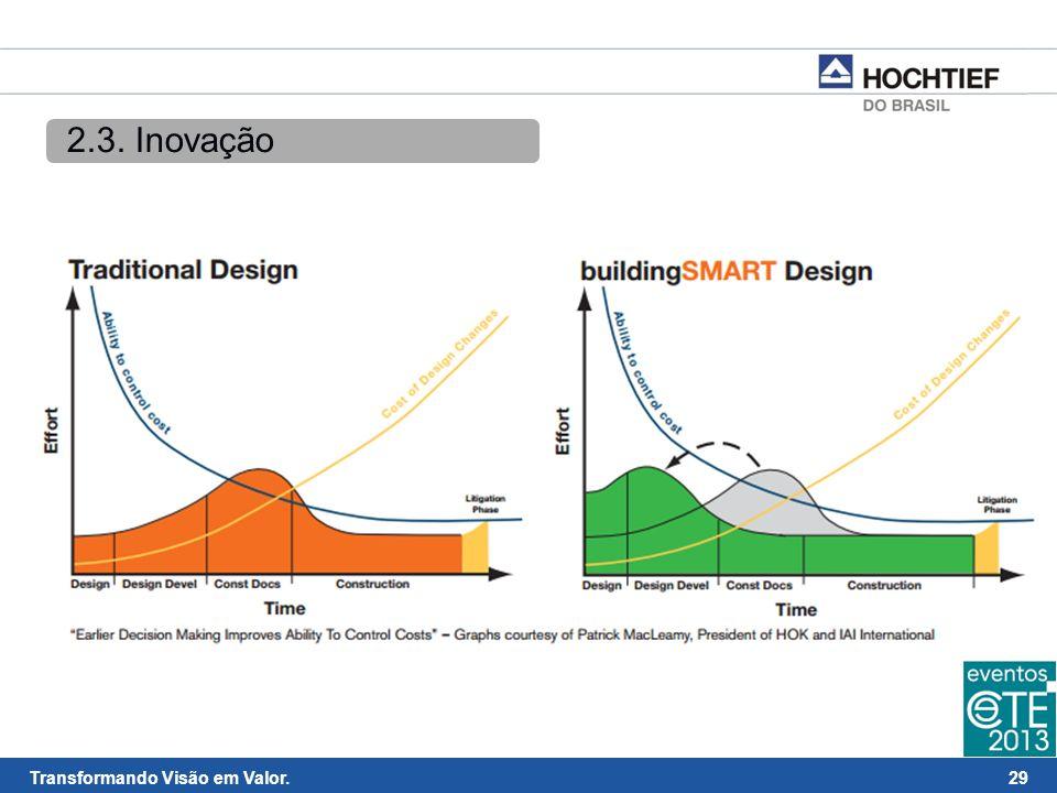 2.3. Inovação