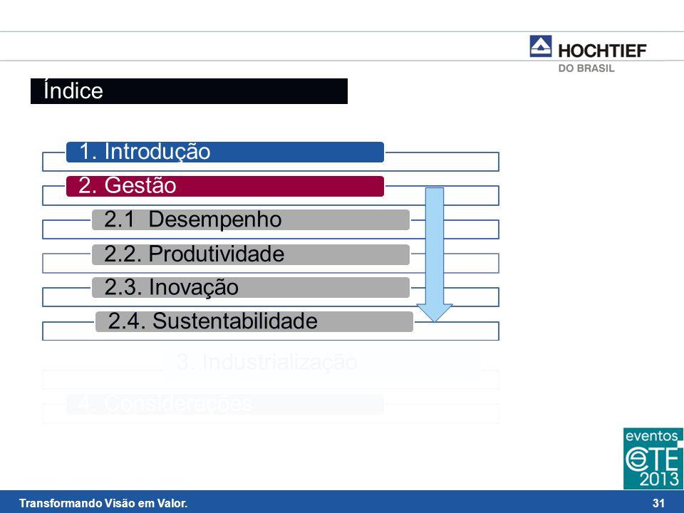 Índice 1. Introdução. 2. Gestão. 2.1 Desempenho. 2.2. Produtividade. 2.3. Inovação. 2.4. Sustentabilidade.