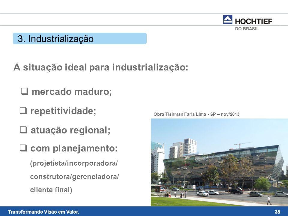 A situação ideal para industrialização:
