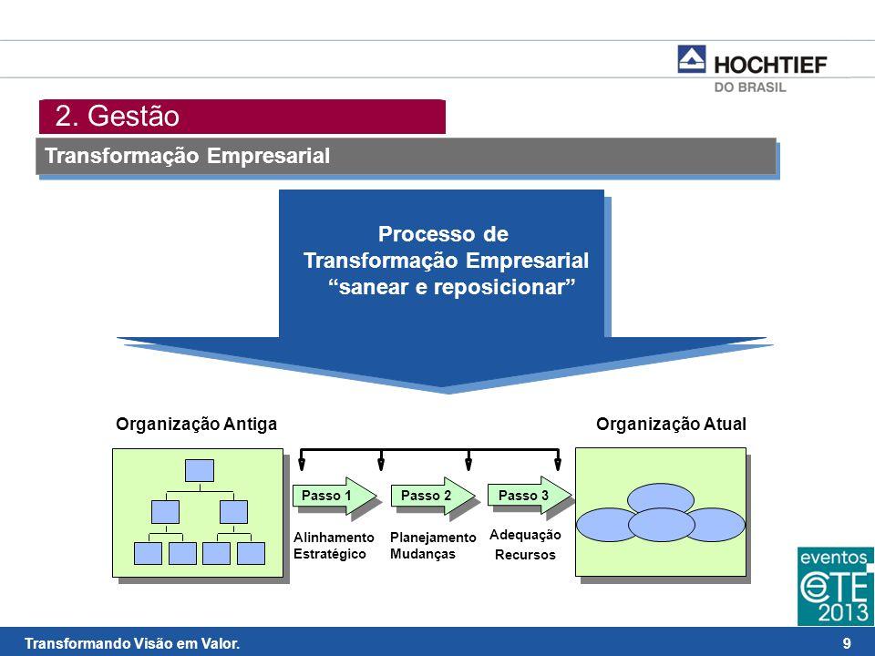 Transformação Empresarial sanear e reposicionar