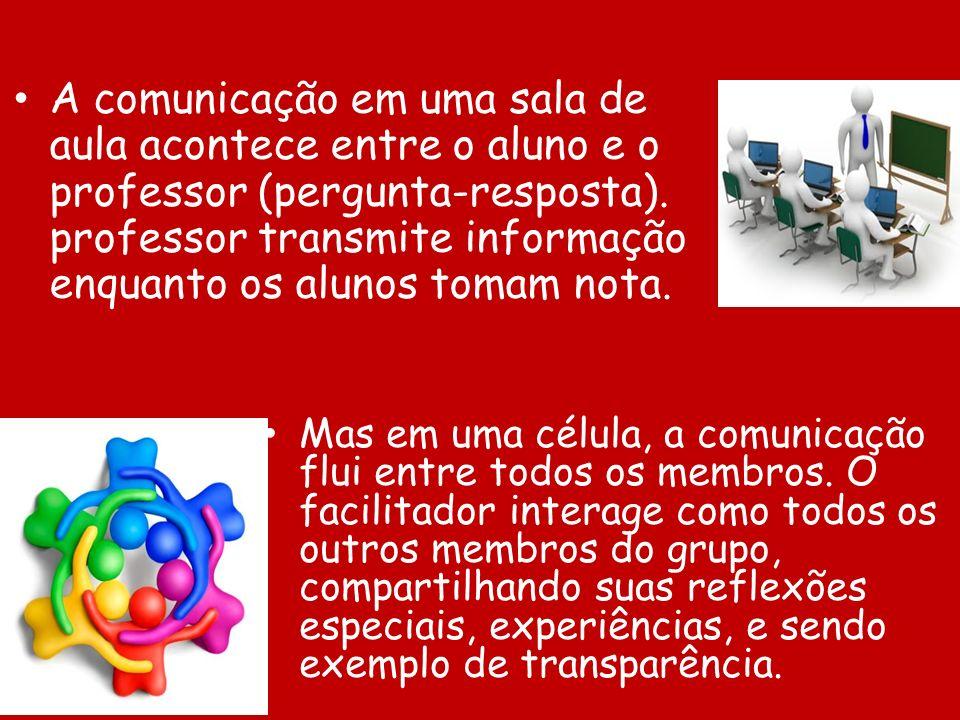 A comunicação em uma sala de aula acontece entre o aluno e o professor (pergunta-resposta). professor transmite informação enquanto os alunos tomam nota.
