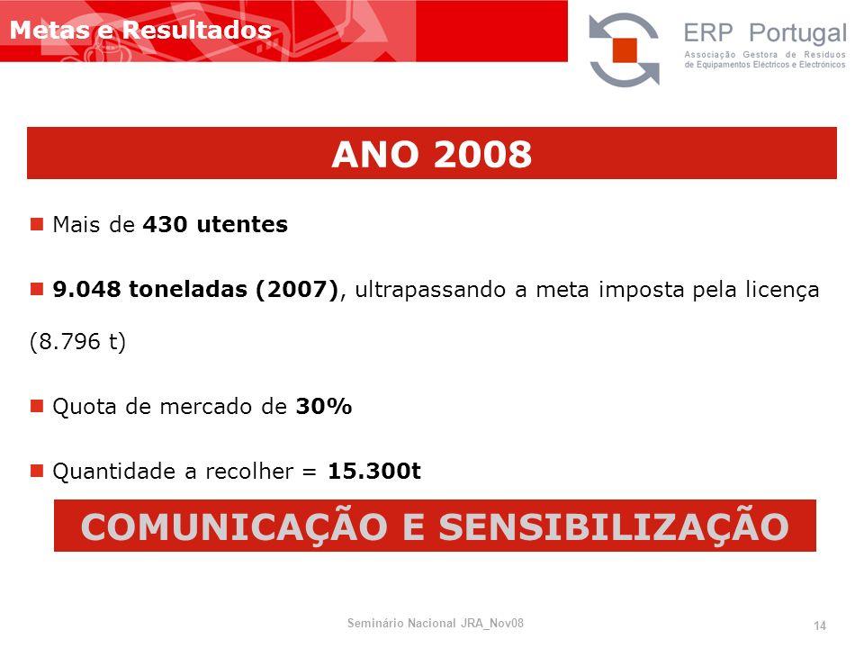 COMUNICAÇÃO E SENSIBILIZAÇÃO Seminário Nacional JRA_Nov08