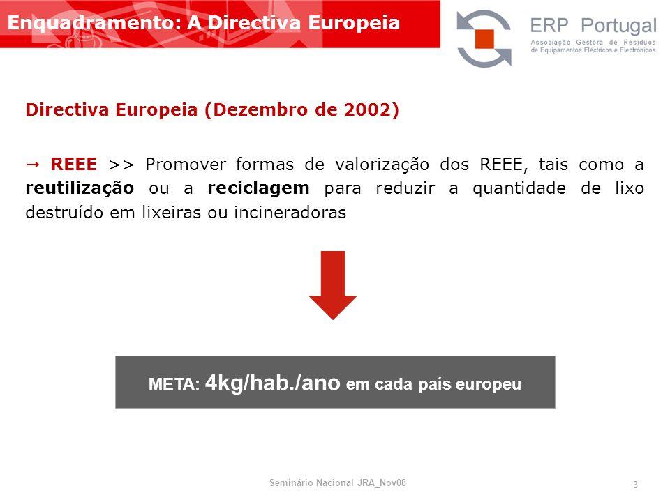 META: 4kg/hab./ano em cada país europeu Seminário Nacional JRA_Nov08