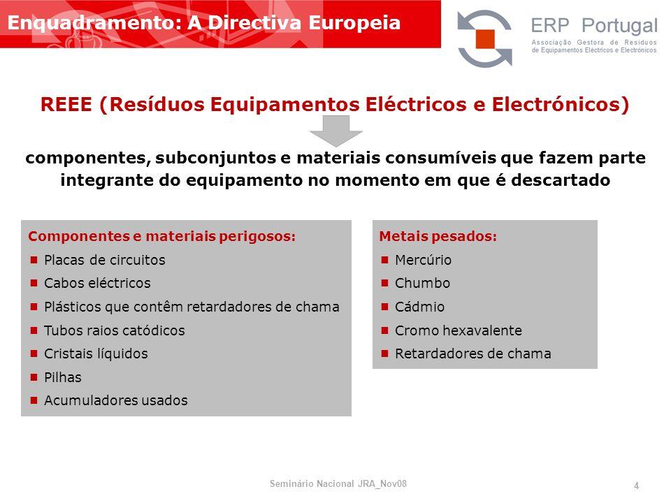 REEE (Resíduos Equipamentos Eléctricos e Electrónicos)