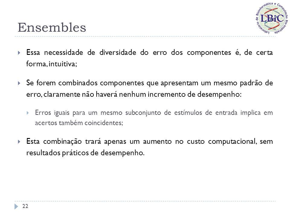 Ensembles Essa necessidade de diversidade do erro dos componentes é, de certa forma, intuitiva;