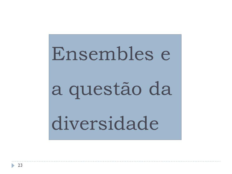 Ensembles e a questão da diversidade